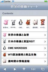 世界の株価チャート iPhone版